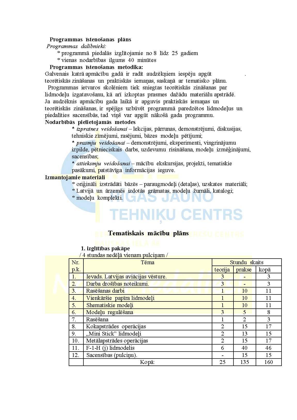 lidmodeluprogramma-3