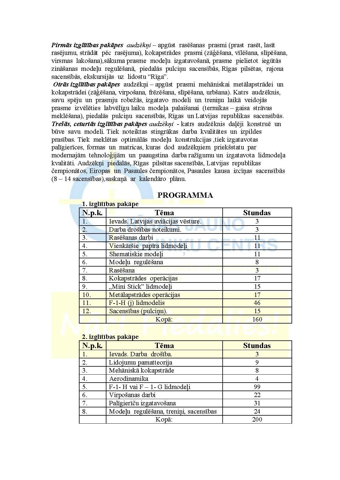 lidmodeluprogramma-5